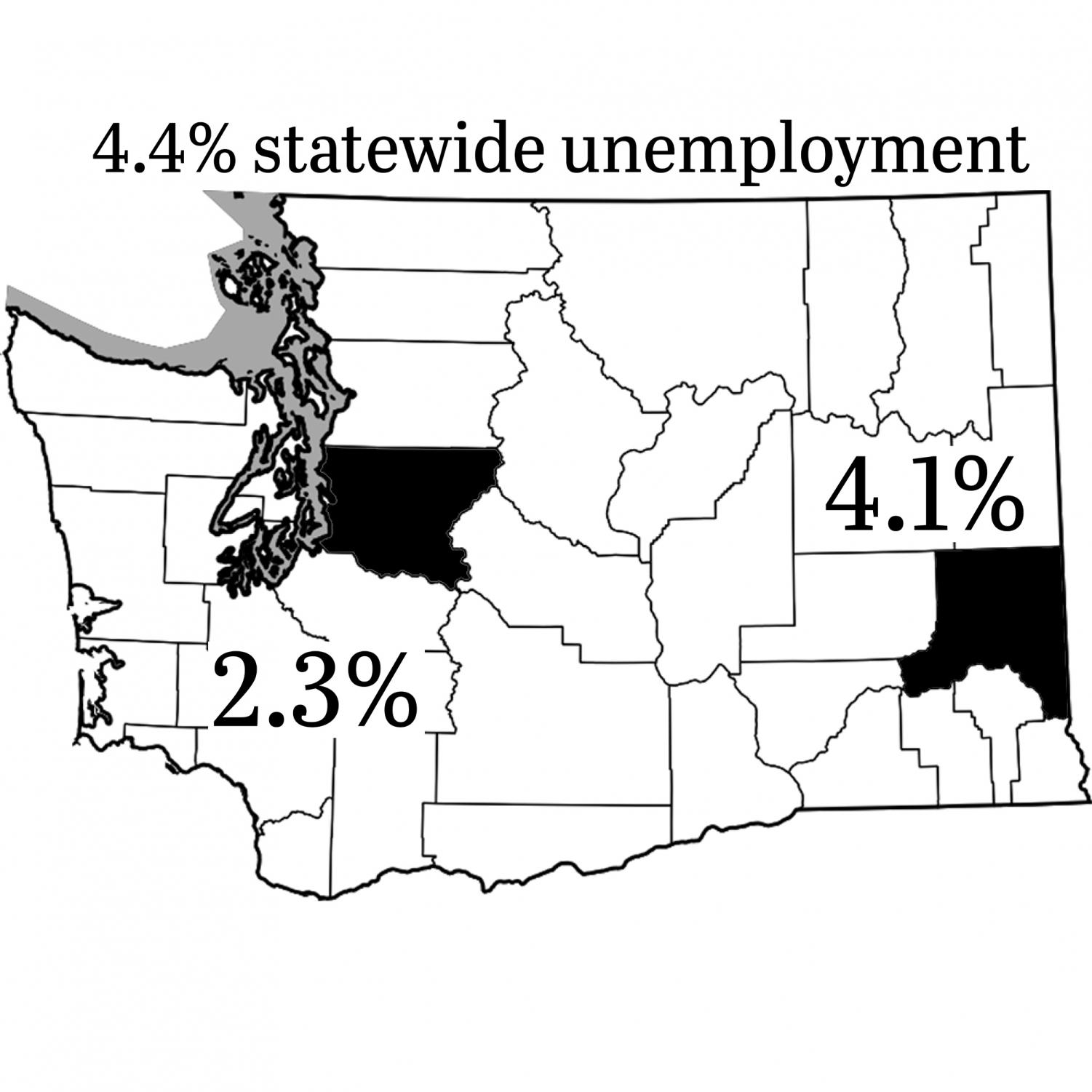 Washington also saw 12,200 new jobs in November with 10,100 jobs in the Service Providing category, according to the November report. The state lost 2,200 jobs in the Retail Trade category.